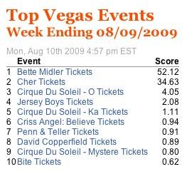 Week Ending 08_09_2009   TicketNews.jpg