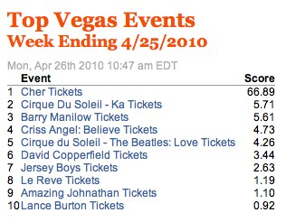 Week Ending 4_25_2010 | TicketNews-1.jpg