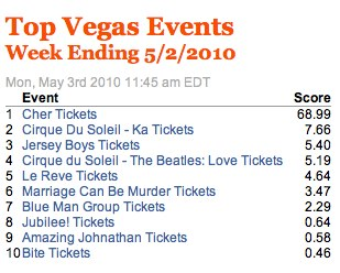 Week Ending 5_2_2010 | TicketNews.jpg