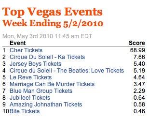 Week Ending 5_2_2010 | TicketNews.jpg