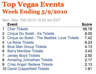 Week Ending 5_9_2010 | TicketNews.jpg