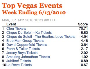 Week Ending 6_13_2010 | TicketNews.jpg