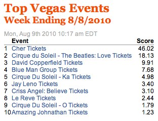 Week Ending 8_8_2010 | TicketNews.jpg