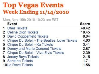 Week Ending 11_14_2010 | TicketNews.jpg